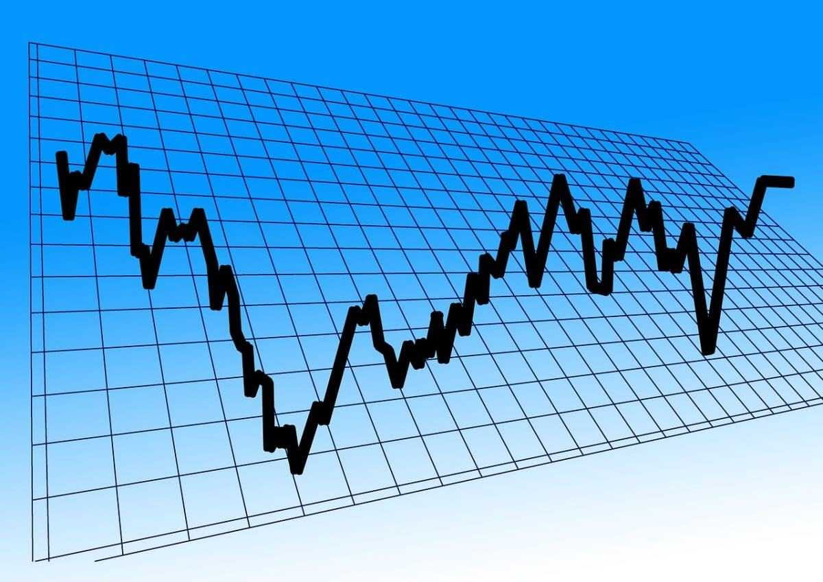 Day Trading - Determining Your Risk Tolerance