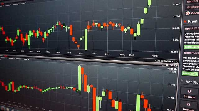 Best Indicator for Swing Trading - Candlestick Charts