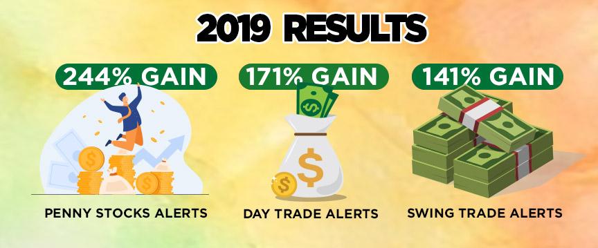 swing trade alerts
