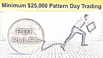 penny stock alerts pattern day trading
